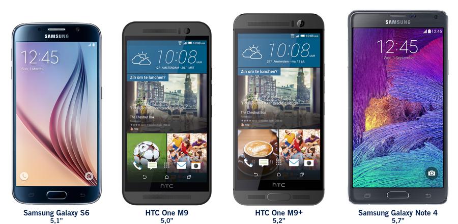 mm=px HTC