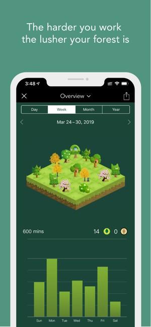 thuiswerken,, focus app
